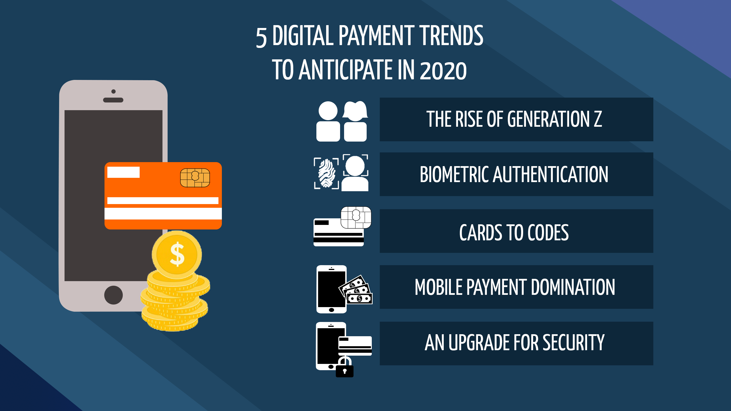 digital payment trends in 2020