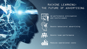 machine learning for ads